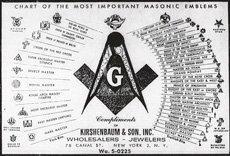 Masonic emblem chart